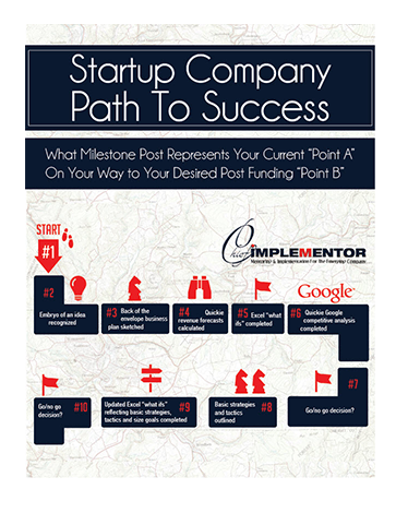 Startup Company Path to Success Infographic - The 53 Steps To Successful Funding of Your Startup Company